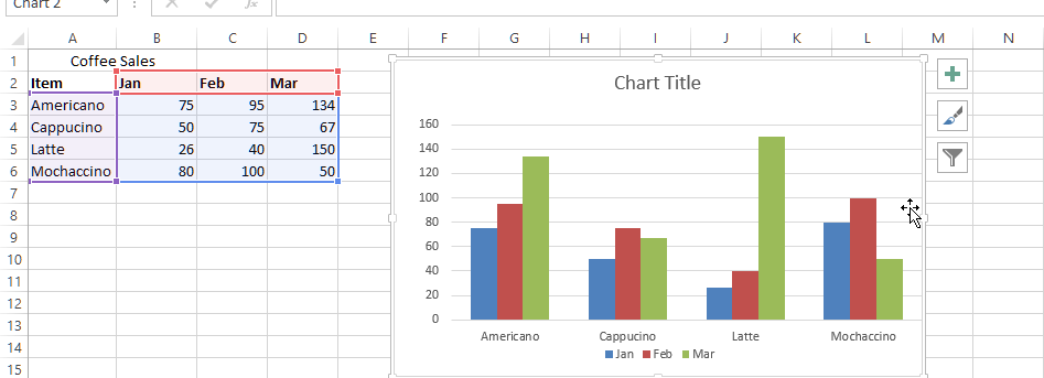 Figure - Recommended chart appears