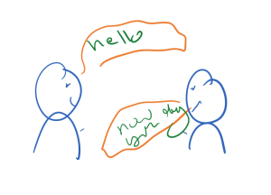 Cnversations