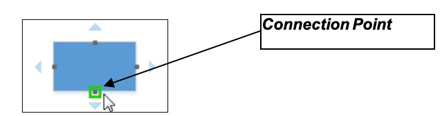 Connection points
